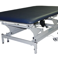 Neurological Table | ABCO 1 section Neuro Table