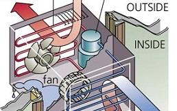 The function, maintenance of an air-conditioner's coil, fin and filter