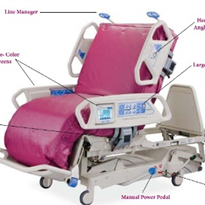 Critical Care Bed | TotalCare® Connect